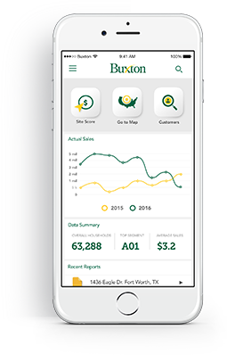 Buxtons Customer Analytics Platform on mobile