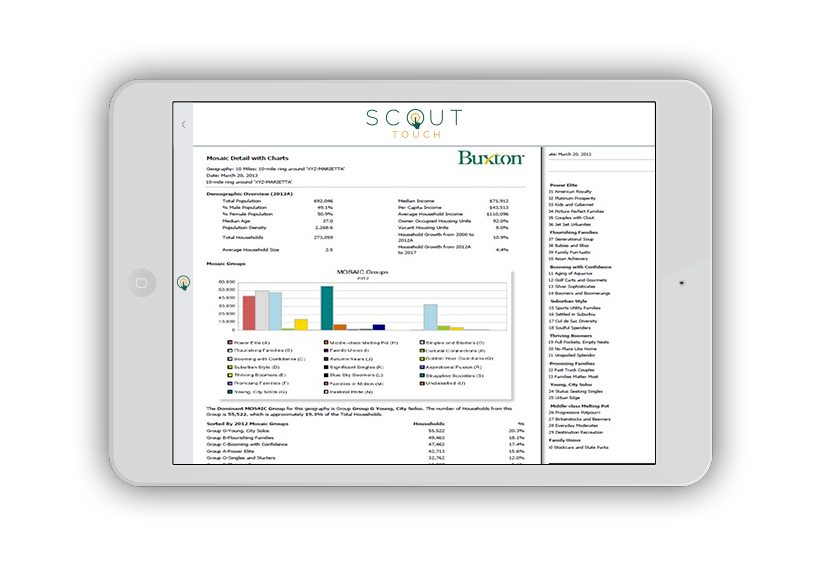 Business Retention - predictive analytics platform features for city governments