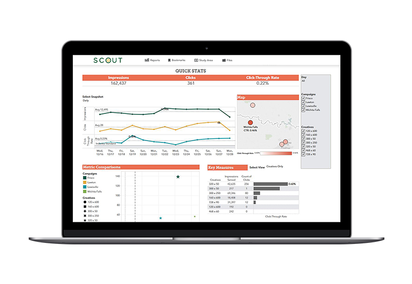 maximize your marketing budget with restaurant data analytics tools