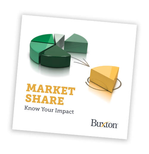 Market Share - Know Your Impact