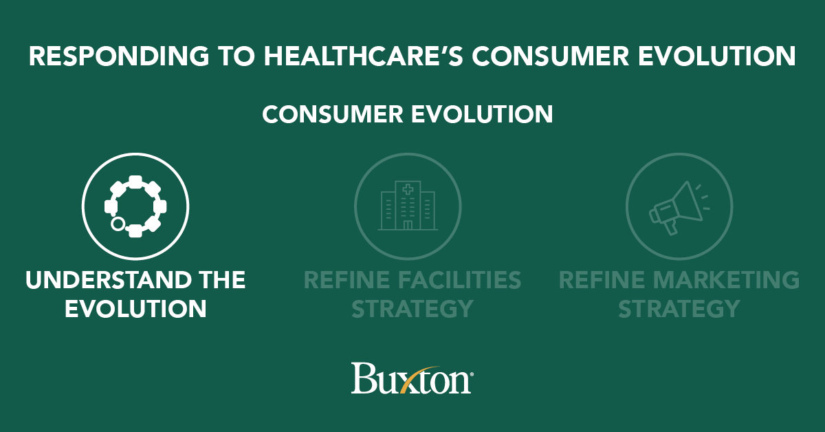 Buxton Three-Part Blog Series on the Healthcare Consumer Evolution Part 1