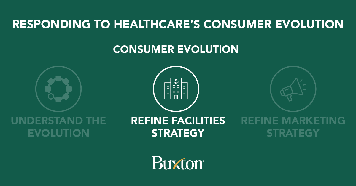 Buxton's Blog Series on the Healthcare Consumer Evolution Part 2
