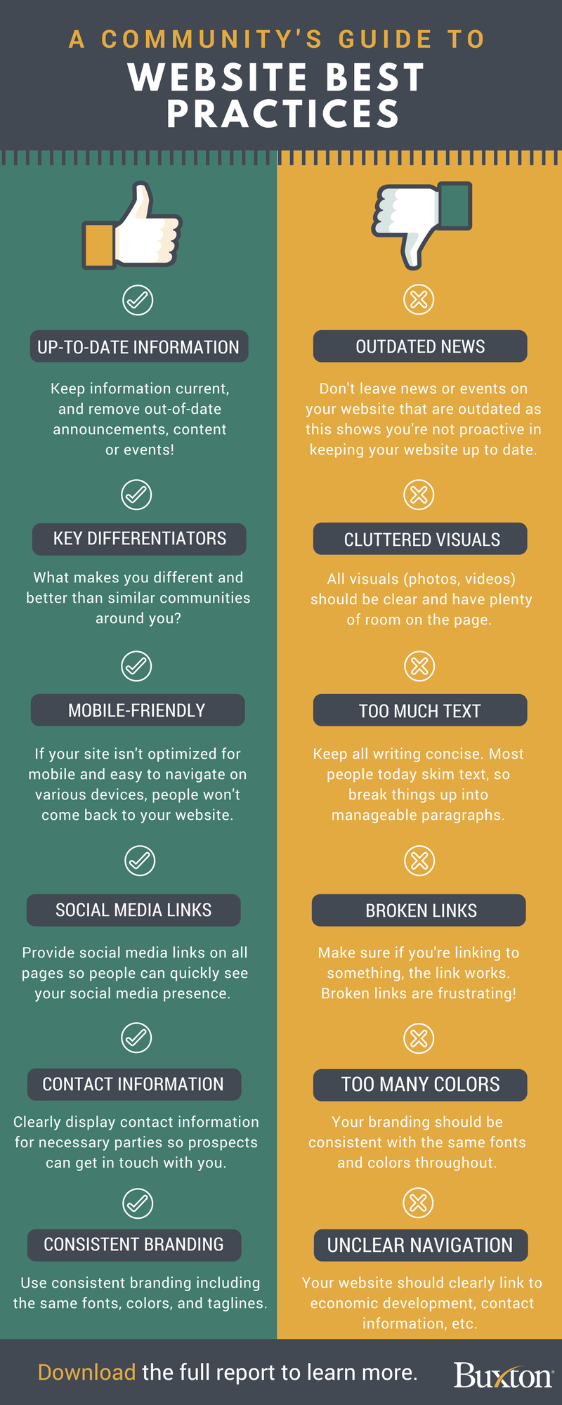 Infographic with community website best practices