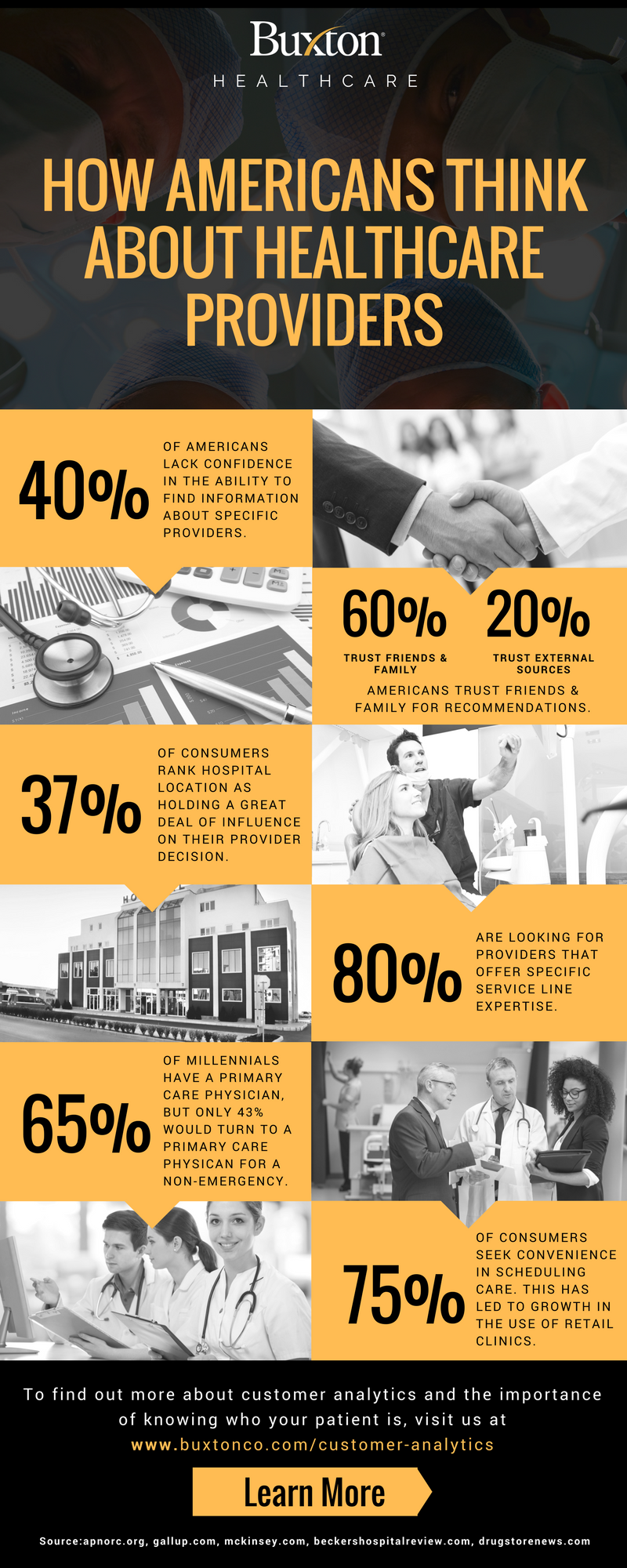 Infographic sharing what influences Americans' decisions when selecting a healthcare provider.