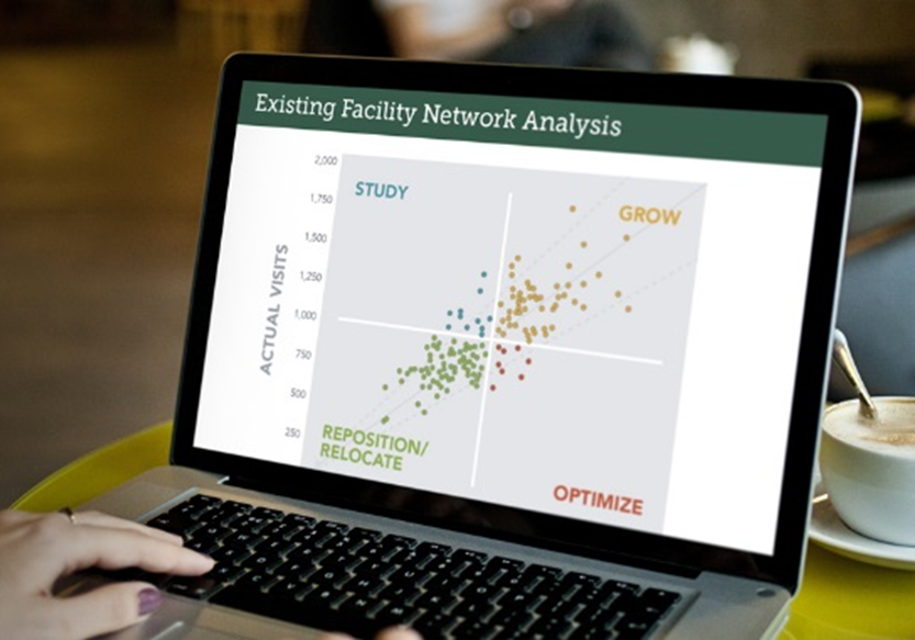 Conduct an existing facility network analysis if it's time to reposition a facility