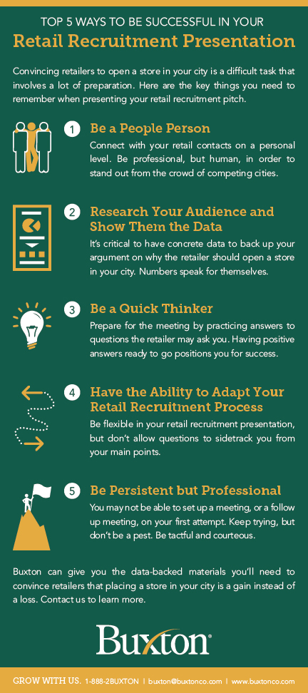 top 5 ways to be successful in your retail recruitment presentation